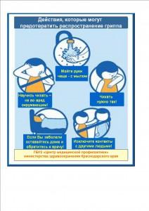 действия которые могут предотвратить грипп